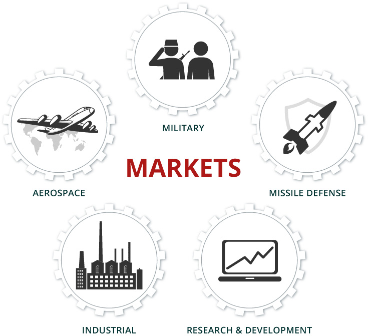 markets_infographic
